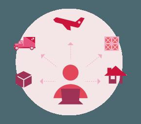 ERP e Correios integrados